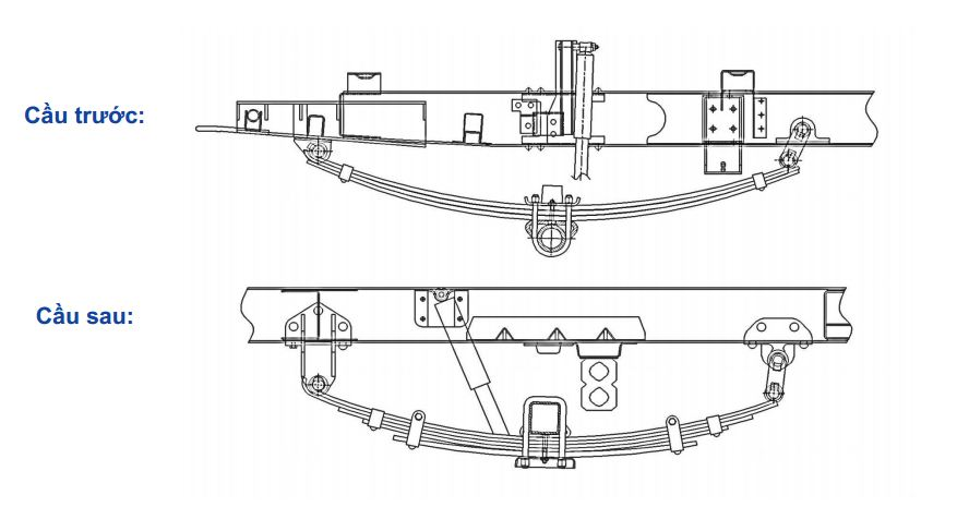 hệ thống treo phụ thuộc xe tải veam vt160