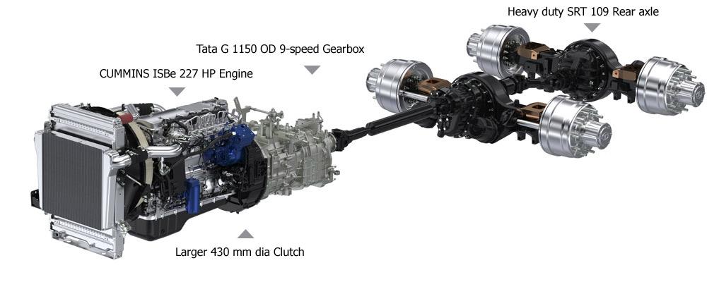 hệ thống động cơ xe tải veam vpt950
